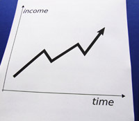 Income-Time-Chart