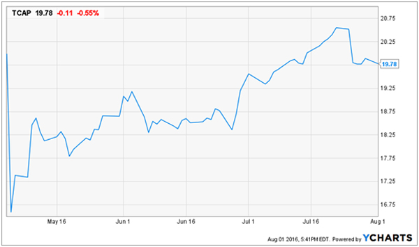 I bought Shares from a corp...what do i do next?