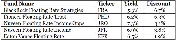 FRA-PHD-JRO-JFR-EFR-Table