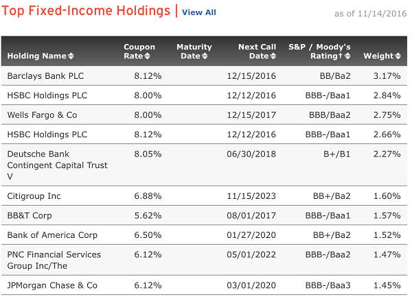 PGX-Top-10-Holdings