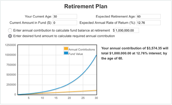 Retirement-Calculator-1M-60yo
