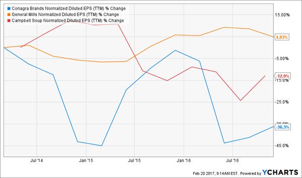 GIS-CPB-CAG-EPS-Flat-Chart