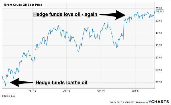 how to raise capital for a hedge fund