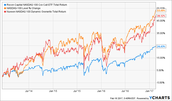 Human-Touch-Matters-Selling-Calls-Chart