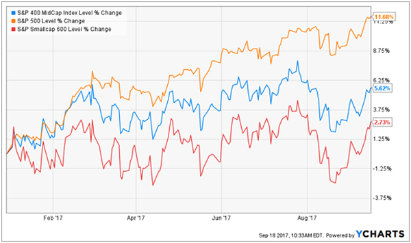 3 Explosive Dividend Stocks No One Is Talking About