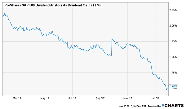 5 Dividend Growth Stocks Powered by Unstoppable Megatrends