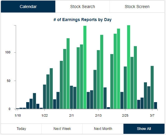 Week In Review Stocks Ignore Political Noise And Continue