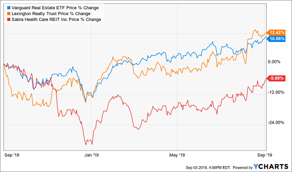 """The Best Way to """"Trade-War Proof"""" Your Portfolio (with 4 3%+"""